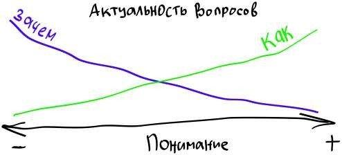 storytelling_osoznanie